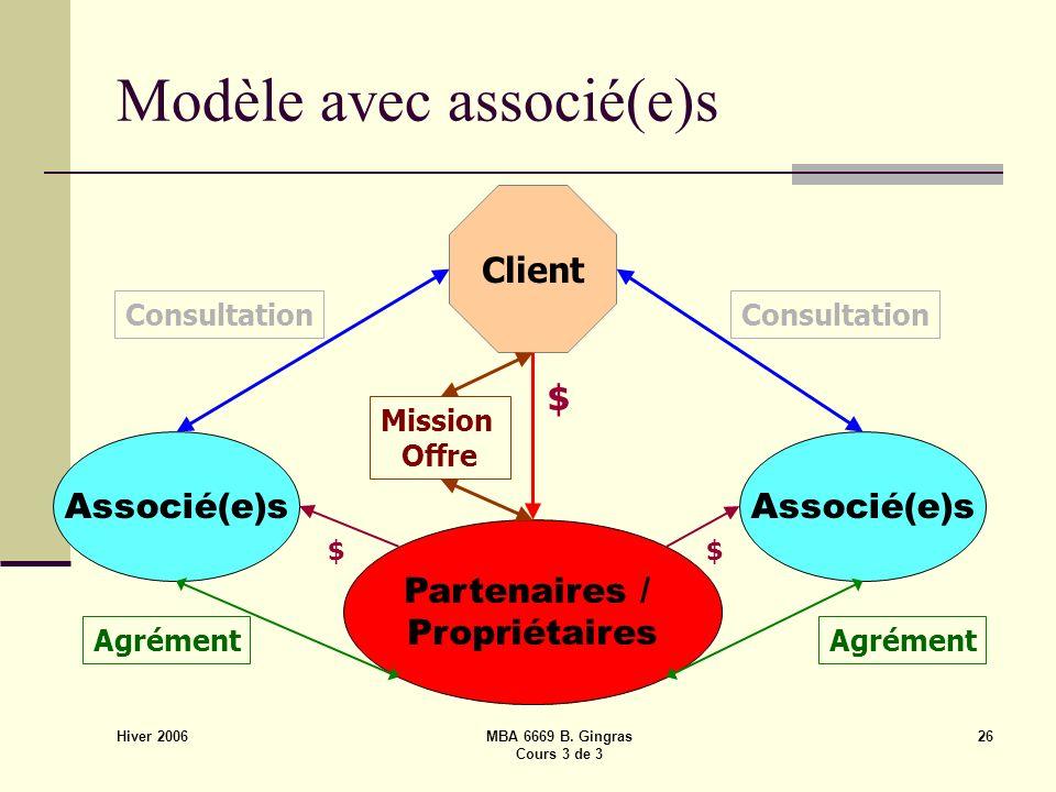 Hiver 2006 MBA 6669 B.