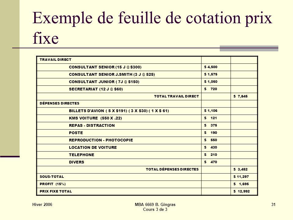 Hiver 2006 MBA 6669 B. Gingras Cours 3 de 3 31 Exemple de feuille de cotation prix fixe TRAVAIL DIRECT CONSULTANT SENIOR (15 J @ $300) $ 4,500 CONSULT