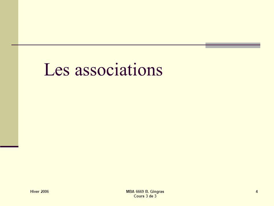 Hiver 2006 MBA 6669 B. Gingras Cours 3 de 3 4 Les associations