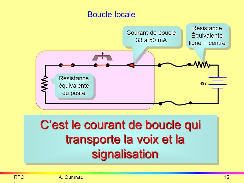 RTC A. Oumnad14 Boucle locale 48V
