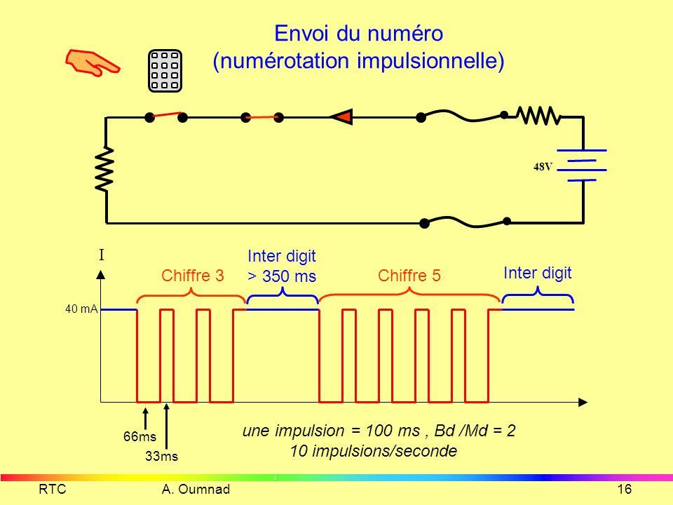 RTC A. Oumnad15 Boucle locale 48V Courant de boucle 33 à 50 mA Courant de boucle 33 à 50 mA Résistance équivalente du poste RésistanceÉquivalente lign
