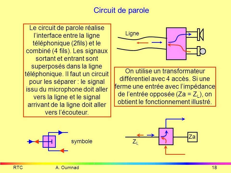 RTC A. Oumnad17 Envoi de la parole Microphone à charbon 48V membrane Contact métallique I I Pour simplifier on suppose que la résistance du microphone