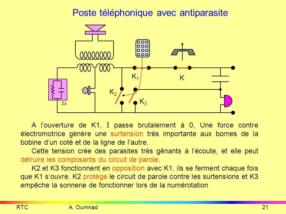 RTC A. Oumnad20 Schéma simplifié du poste téléphonique Za Ecouteur micro Sonnerie