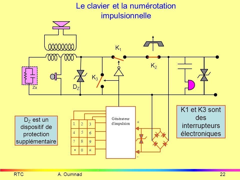 RTC A. Oumnad21 Poste téléphonique avec antiparasite Za K2K2 K1K1 K A louverture de K1, I passe brutalement à 0, Une force contre électromotrice génèr