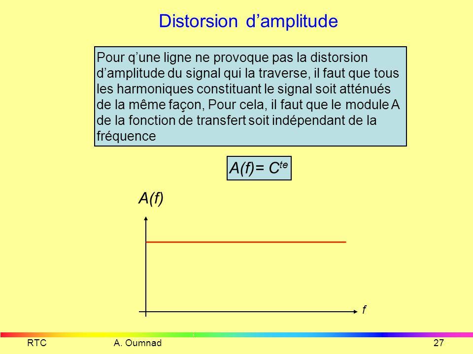 RTC A. Oumnad26 Atténuation et déphasage dun harmonique dans une ligne V A(f o )V Φ radian = 2 π fo θ secondes Signal de fréquence f o à lentrée de la