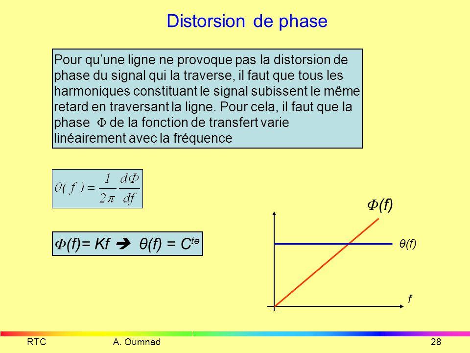 RTC A. Oumnad27 Distorsion damplitude Pour qune ligne ne provoque pas la distorsion damplitude du signal qui la traverse, il faut que tous les harmoni