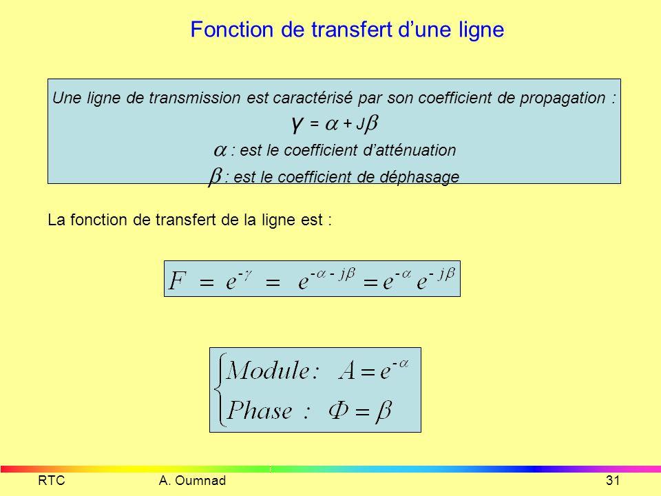 RTC A. Oumnad30 Paramètre primaire dune ligne RdxLdx GdxCdx o R : Résistance linéique (Ω/km) o L : Inductance linéique (mH/km) o C : Capacité linéique