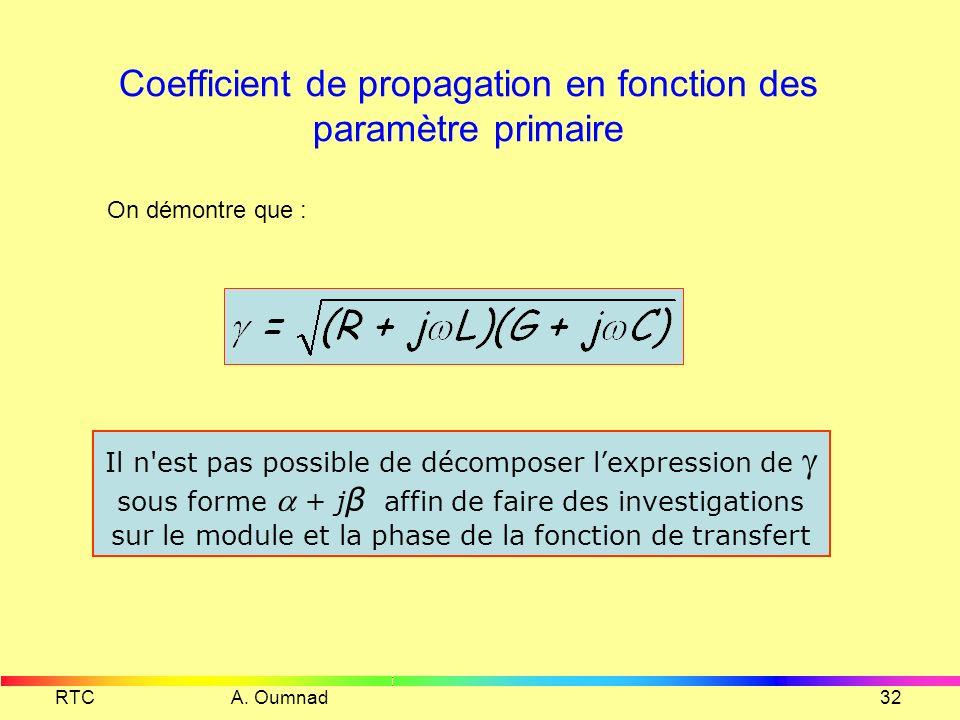 RTC A. Oumnad31 Fonction de transfert dune ligne Une ligne de transmission est caractérisé par son coefficient de propagation : γ = + J : est le coeff