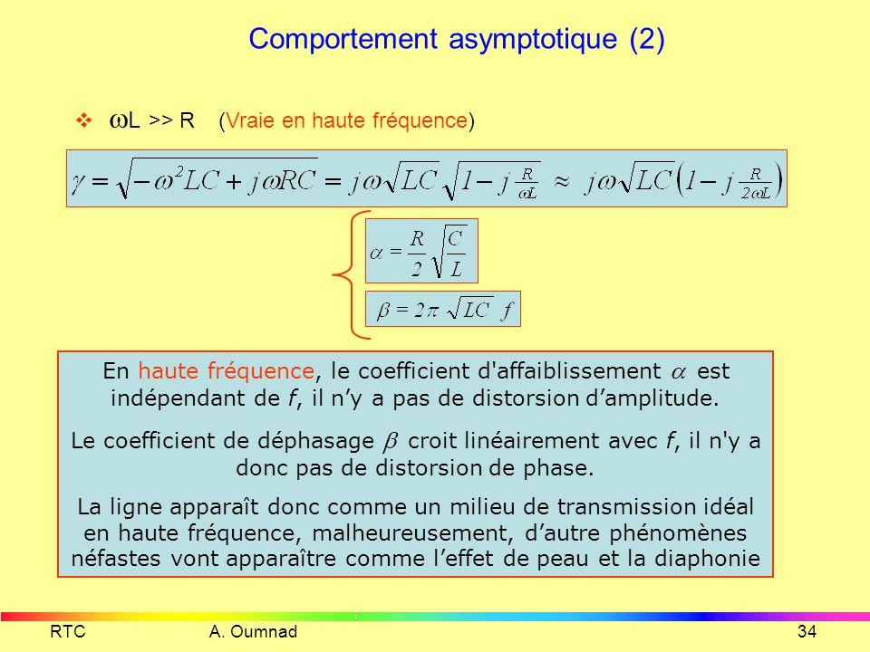 RTC A. Oumnad33 En basse fréquence, c'est-à-dire dans la bande téléphonique, Les coefficient et varient comme f, on aura donc une distorsion d'affaibl