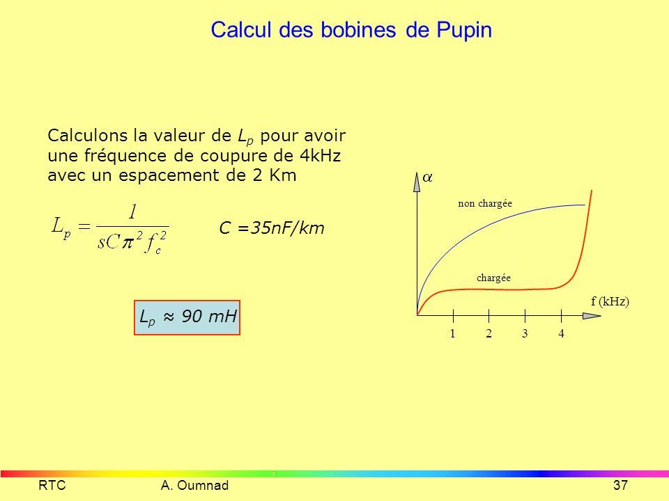RTC A. Oumnad36 Pupinisation dune paire symétrique Bobine de Pupin s CCC Bobine de Pupin En basse fréquence la seule solution pour vérifier ωL>>R est