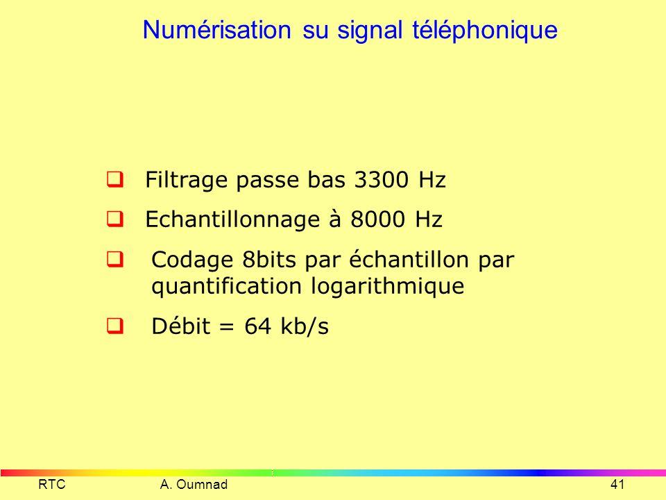 RTC A. Oumnad40 Les écarts diaphoniques Chaque extrémité de la ligne perturbée reçoit son signal nominal U n sur lequel se superpose un signal diaphon