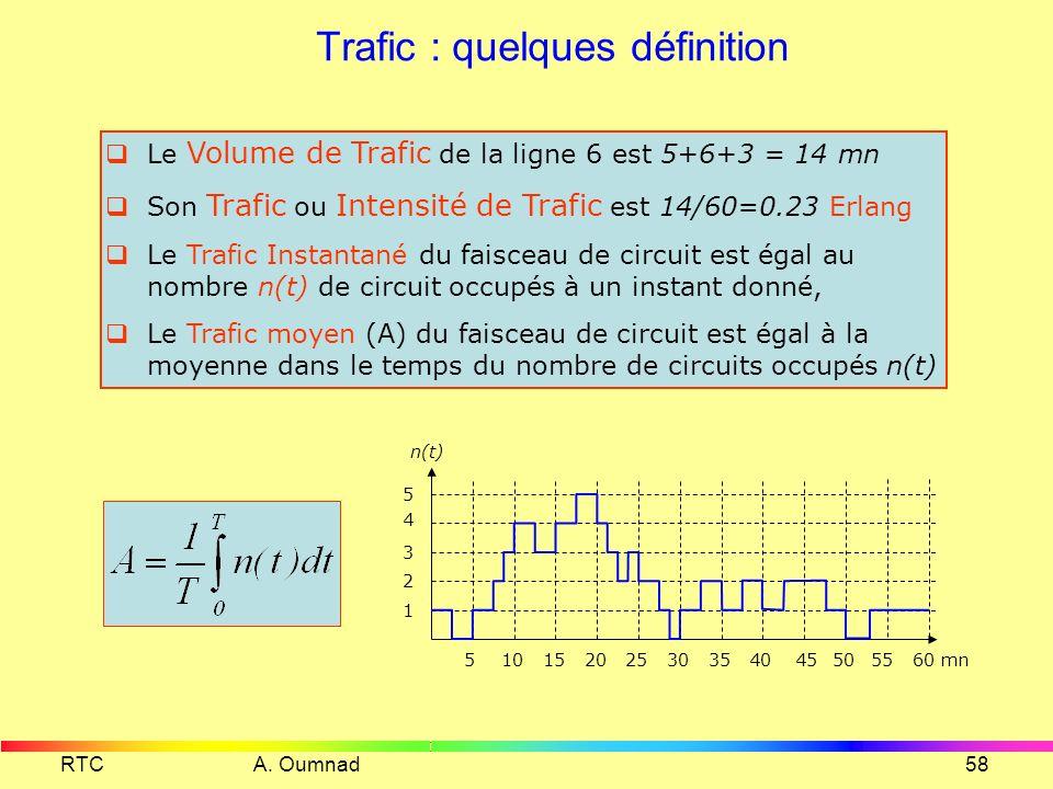 RTC A. Oumnad57 Trafic téléphonique (2) o Les instants auxquels les appels apparaissent sont indépendants o Les communications ont une durée variable,