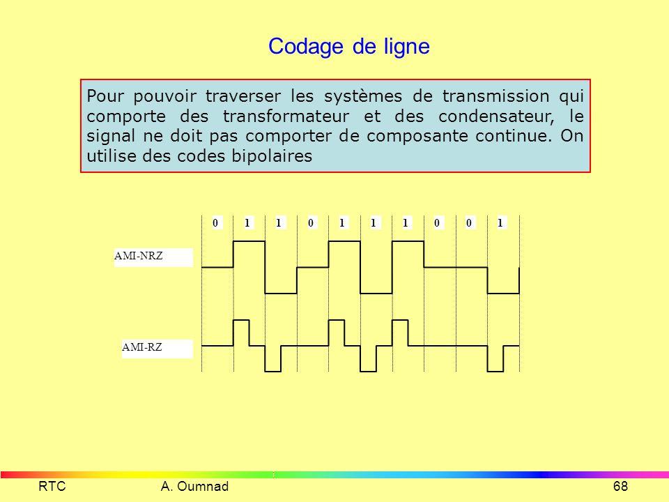 RTC A. Oumnad67 Transmission Câble Coaxial (bande de base) Fibre optique (bande de base) Liaison hertzienne (Modulation dune porteuse) RR RR 2000 m Sy