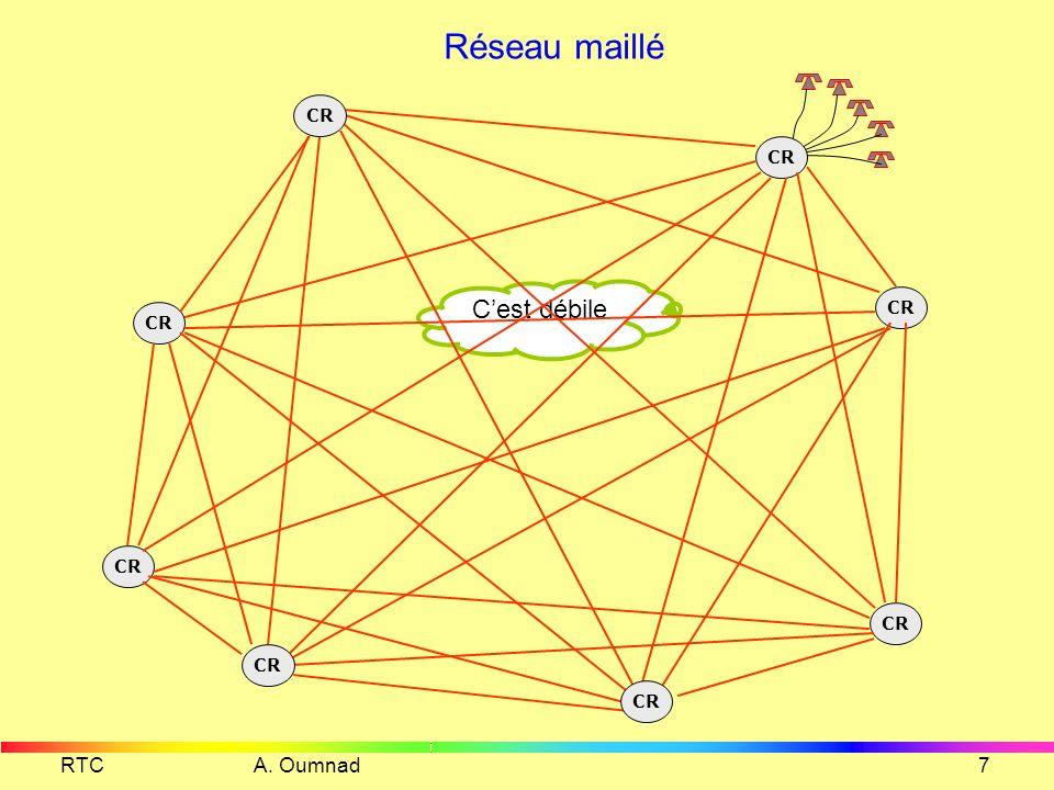 RTC A. Oumnad6 Le Réseau Dorsal (backbone) Le réseau dorsal est constitué : des commutateurs qui forment les nœuds du réseau Les faisceaux de circuits