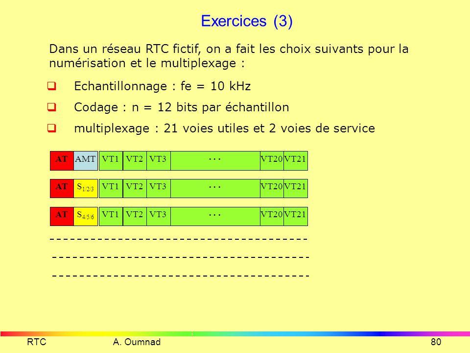 RTC A. Oumnad79 Exercices (2) 6)Quel est le trafic d'un abonné qui utilise son téléphone 10 fois par jour avec 6 appels concentrés durant l'heure char
