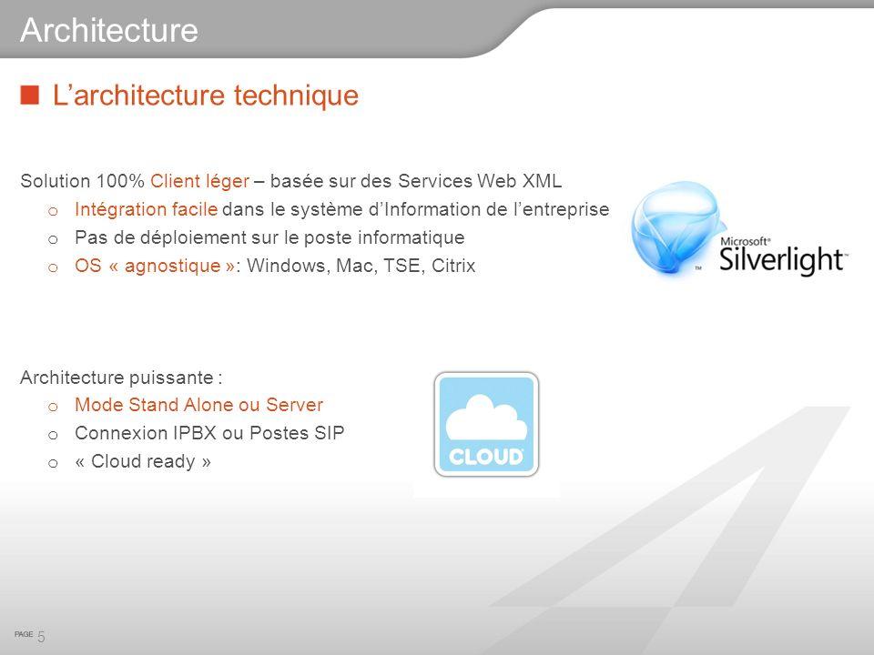 Larchitecture technique Solution 100% Client léger – basée sur des Services Web XML o Intégration facile dans le système dInformation de lentreprise o Pas de déploiement sur le poste informatique o OS « agnostique »: Windows, Mac, TSE, Citrix Architecture puissante : o Mode Stand Alone ou Server o Connexion IPBX ou Postes SIP o « Cloud ready » 5 Architecture