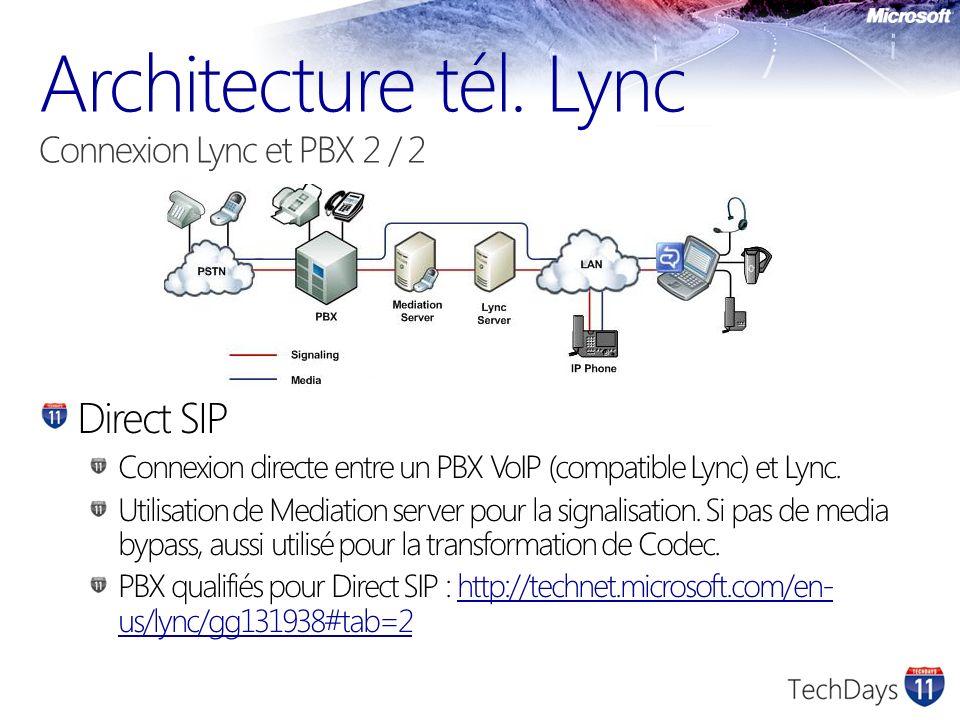 Direct SIP Connexion directe entre un PBX VoIP (compatible Lync) et Lync.