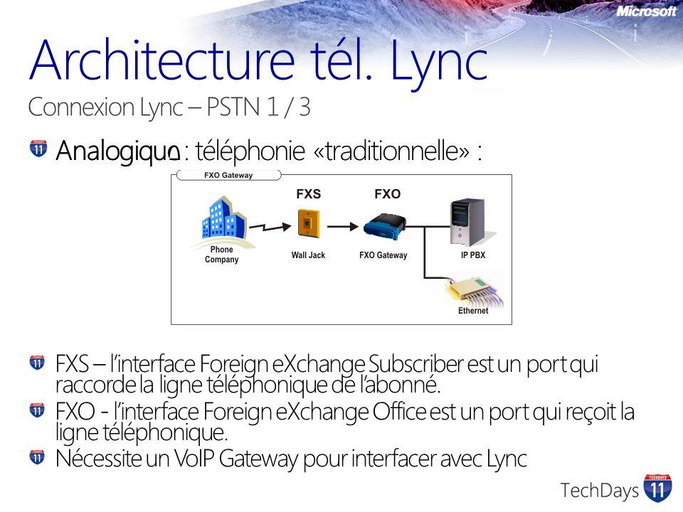 Analogique : téléphonie «traditionnelle» : FXS – linterface Foreign eXchange Subscriber est un port qui raccorde la ligne téléphonique de labonné.
