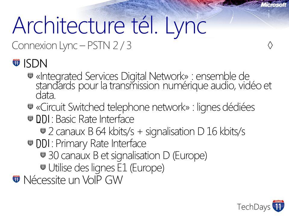 ISDN «Integrated Services Digital Network» : ensemble de standards pour la transmission numérique audio, vidéo et data.
