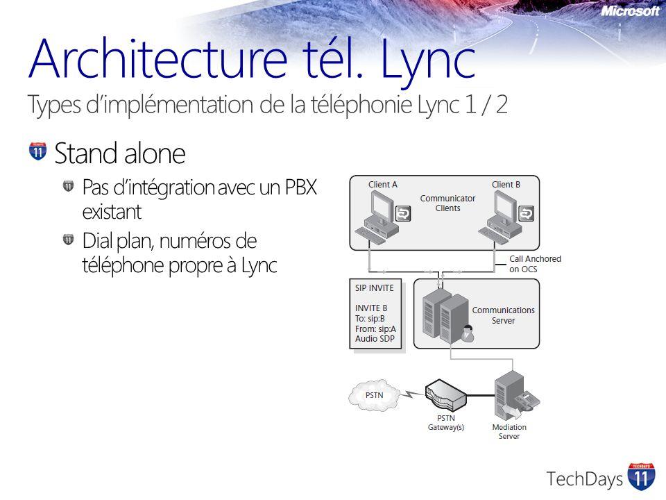 Stand alone Pas dintégration avec un PBX existant Dial plan, numéros de téléphone propre à Lync