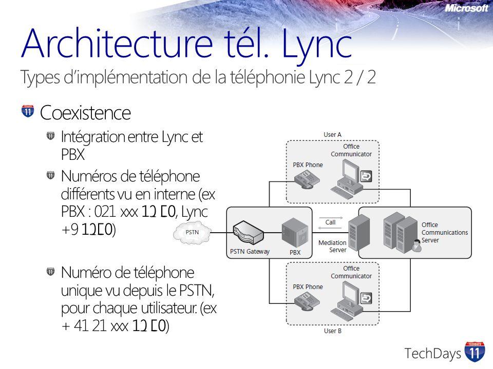 Coexistence Intégration entre Lync et PBX Numéros de téléphone différents vu en interne (ex PBX : 021 xxx 13 50, Lync +9 1350) Numéro de téléphone unique vu depuis le PSTN, pour chaque utilisateur.