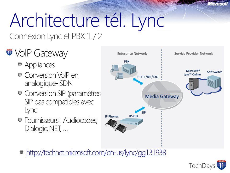 VoIP Gateway Appliances Conversion VoIP en analogique-ISDN Conversion SIP (paramètres SIP pas compatibles avec Lync Fournisseurs : Audiocodes, Dialogic, NET, … http://technet.microsoft.com/en-us/lync/gg131938