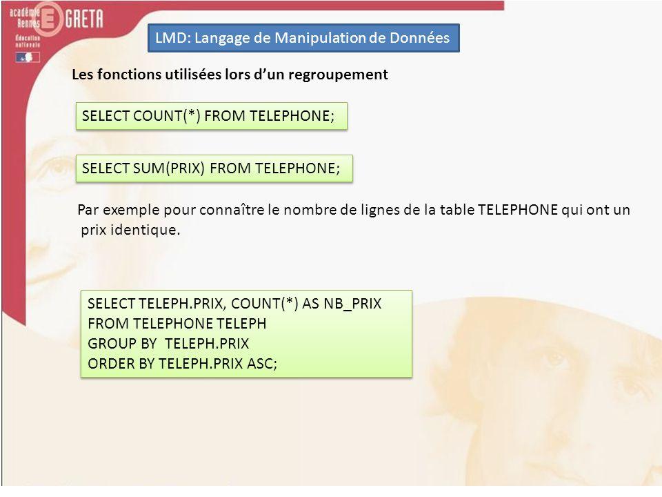 LMD: Langage de Manipulation de Données Les fonctions utilisées lors dun regroupement SELECT COUNT(*) FROM TELEPHONE; SELECT SUM(PRIX) FROM TELEPHONE;
