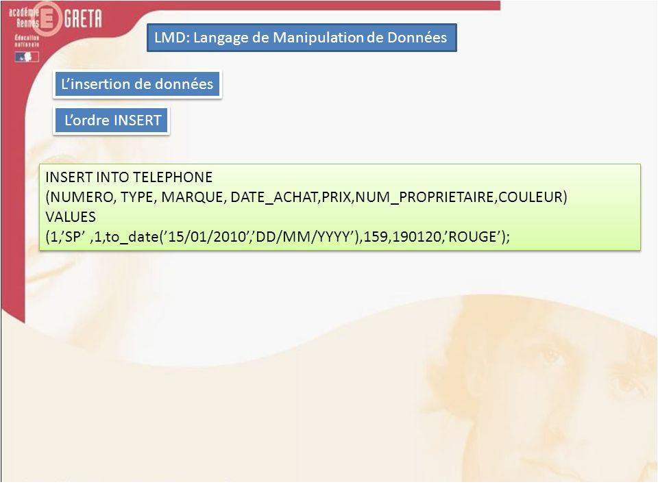 LMD: Langage de Manipulation de Données Linsertion de données Lordre INSERT INSERT INTO TELEPHONE (NUMERO, TYPE, MARQUE, DATE_ACHAT,PRIX,NUM_PROPRIETA