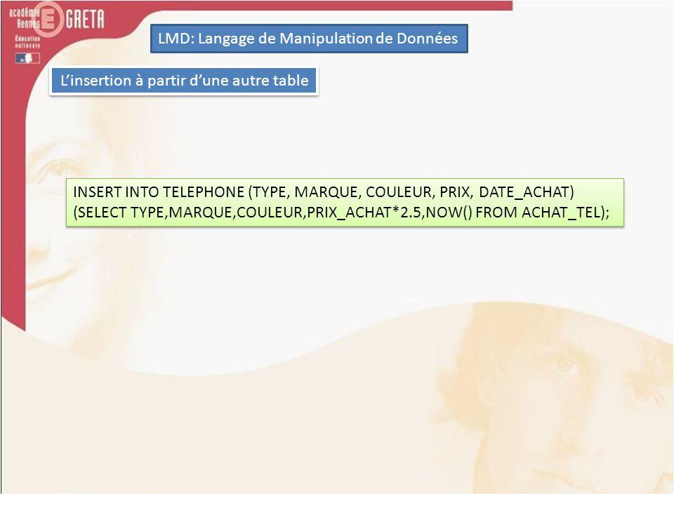 LMD: Langage de Manipulation de Données Linsertion à partir dune autre table INSERT INTO TELEPHONE (TYPE, MARQUE, COULEUR, PRIX, DATE_ACHAT) (SELECT T