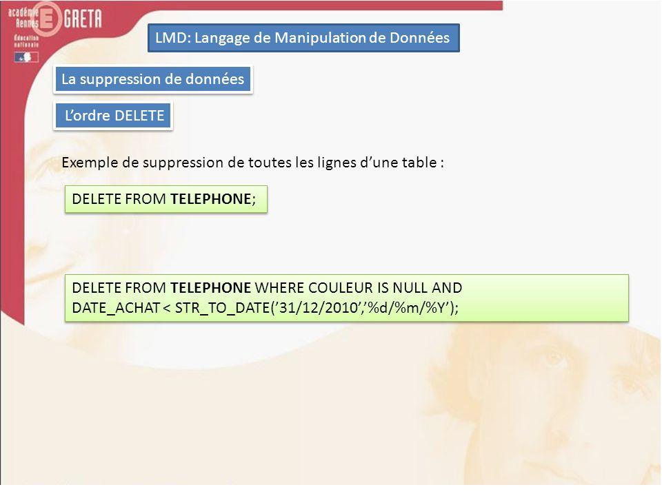 LMD: Langage de Manipulation de Données La suppression de données Lordre DELETE Exemple de suppression de toutes les lignes dune table : DELETE FROM T