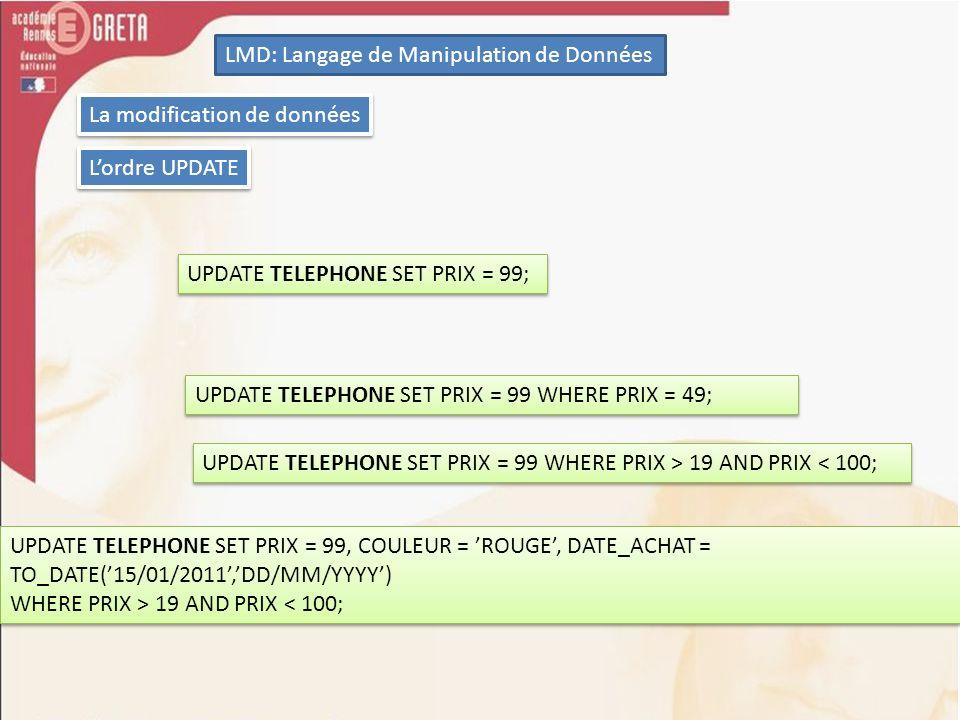 LMD: Langage de Manipulation de Données La modification de données Lordre UPDATE UPDATE TELEPHONE SET PRIX = 99; UPDATE TELEPHONE SET PRIX = 99 WHERE