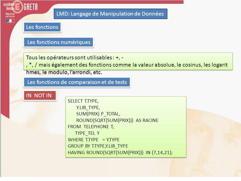 LMD: Langage de Manipulation de Données Les fonctions Les fonctions numériques Tous les opérateurs sont utilisables : +, , *, / mais également des fo