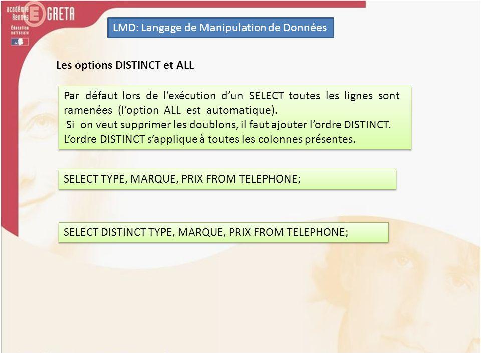 LMD: Langage de Manipulation de Données Les options DISTINCT et ALL Par défaut lors de lexécution dun SELECT toutes les lignes sont ramenées (loption