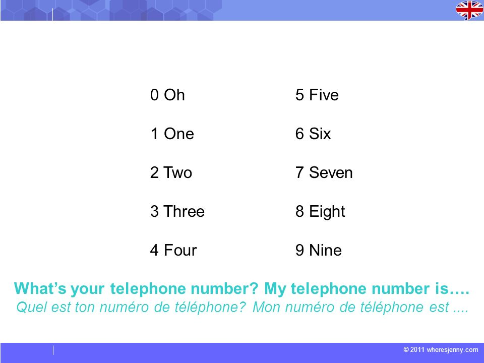 © 2011 wheresjenny.com 0 Oh5 Five 1 One6 Six 2 Two7 Seven 3 Three8 Eight 4 Four9 Nine Whats your telephone number? My telephone number is…. Quel est t