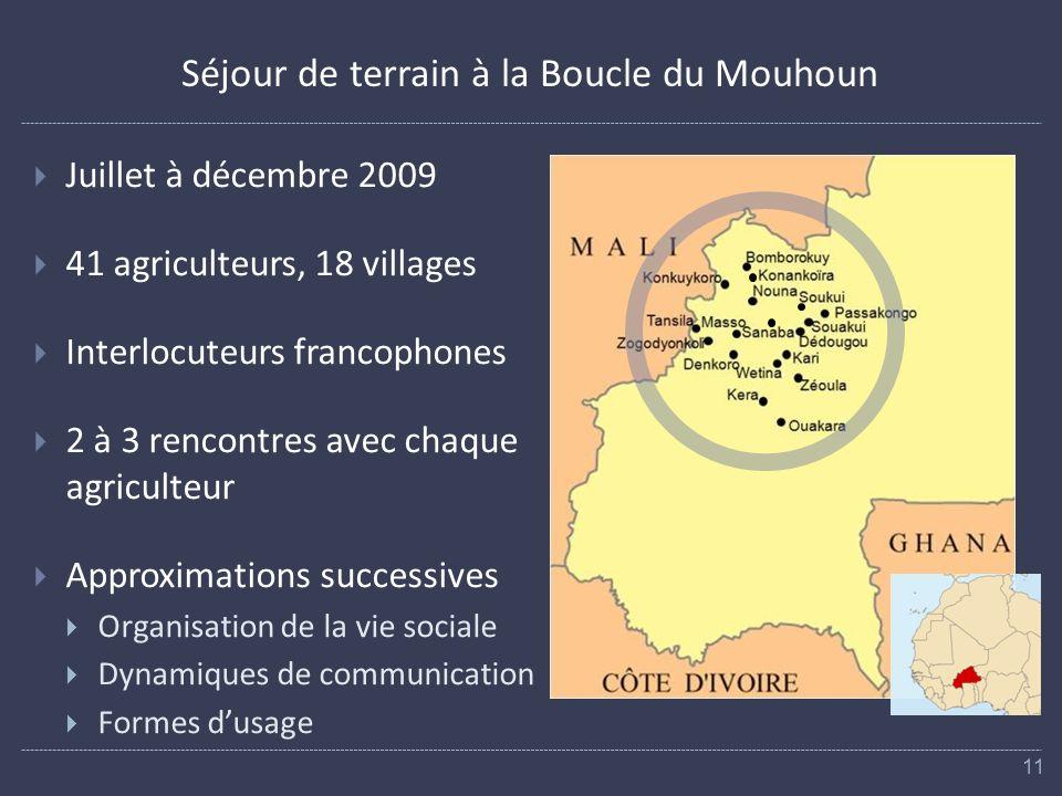 Séjour de terrain à la Boucle du Mouhoun Juillet à décembre 2009 41 agriculteurs, 18 villages Interlocuteurs francophones 2 à 3 rencontres avec chaque agriculteur Approximations successives Organisation de la vie sociale Dynamiques de communication Formes dusage 11