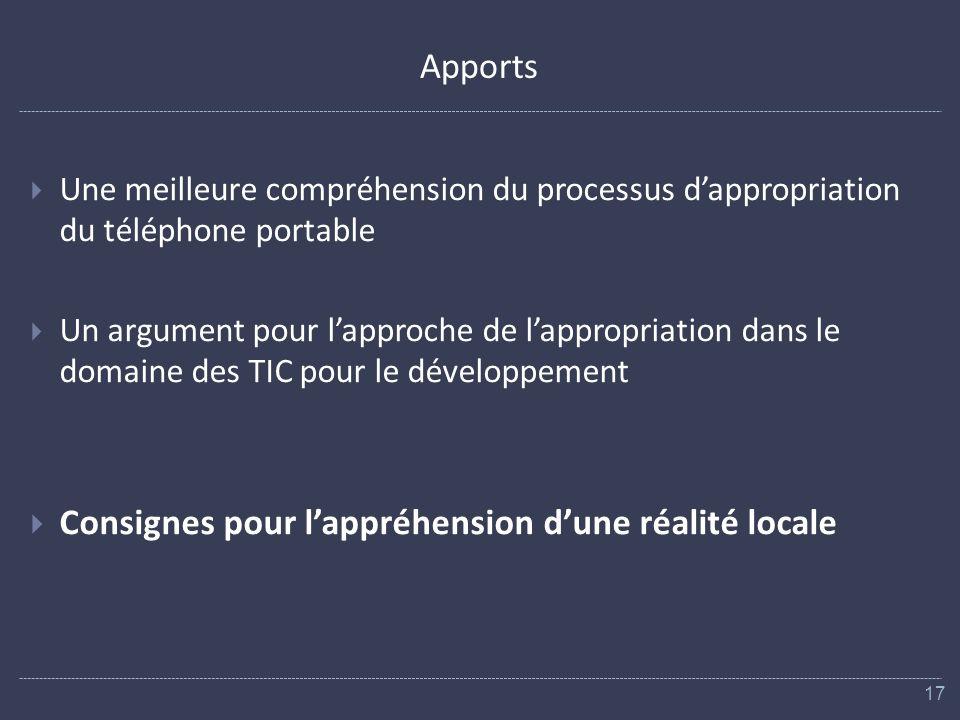 Apports Une meilleure compréhension du processus dappropriation du téléphone portable Un argument pour lapproche de lappropriation dans le domaine des TIC pour le développement Consignes pour lappréhension dune réalité locale 17
