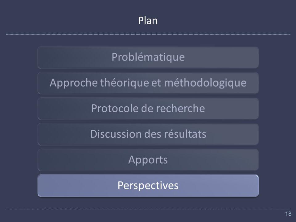 Plan 18