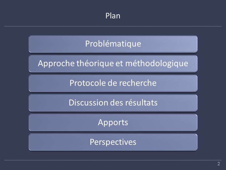 Plan 13