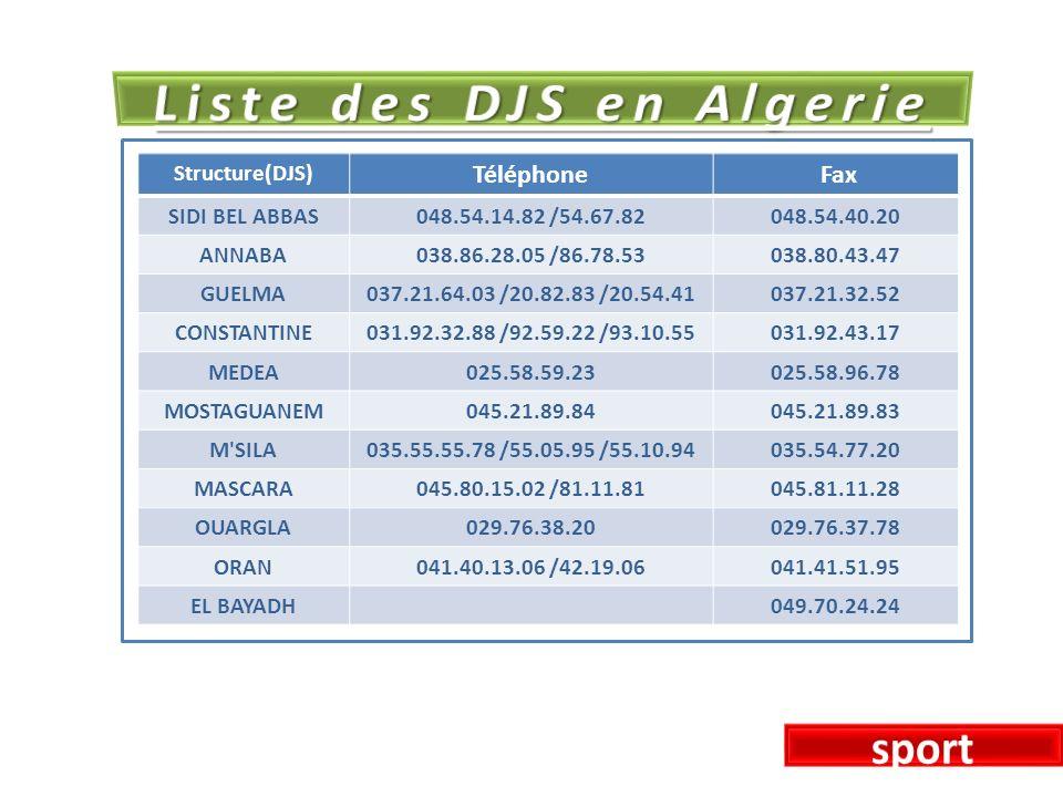 Structure(DJS) Téléphone Fax SIDI BEL ABBAS048.54.14.82 /54.67.82048.54.40.20 ANNABA038.86.28.05 /86.78.53038.80.43.47 GUELMA037.21.64.03 /20.82.83 /20.54.41037.21.32.52 CONSTANTINE031.92.32.88 /92.59.22 /93.10.55031.92.43.17 MEDEA025.58.59.23025.58.96.78 MOSTAGUANEM045.21.89.84045.21.89.83 M SILA035.55.55.78 /55.05.95 /55.10.94035.54.77.20 MASCARA045.80.15.02 /81.11.81045.81.11.28 OUARGLA029.76.38.20029.76.37.78 ORAN041.40.13.06 /42.19.06041.41.51.95 EL BAYADH049.70.24.24