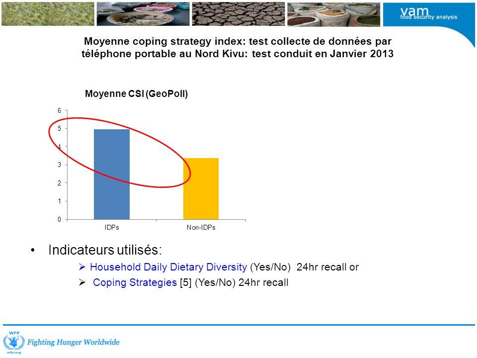 Moyenne coping strategy index: test collecte de données par téléphone portable au Nord Kivu: test conduit en Janvier 2013 Indicateurs utilisés: Household Daily Dietary Diversity (Yes/No) 24hr recall or Coping Strategies [5] (Yes/No) 24hr recall