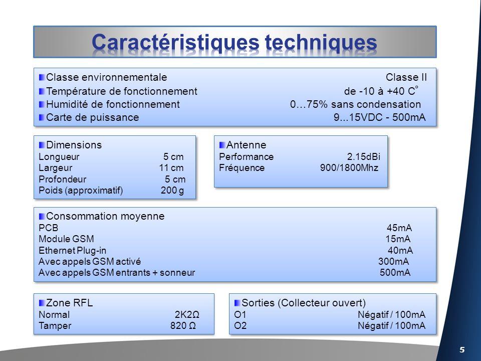 5 Dimensions Longueur 5 cm Largeur 11 cm Profondeur 5 cm Poids (approximatif) 200 g Dimensions Longueur 5 cm Largeur 11 cm Profondeur 5 cm Poids (approximatif) 200 g Classe environnementale Classe II Température de fonctionnement de -10 à +40 C ̊ Humidité de fonctionnement 0…75% sans condensation Carte de puissance 9...15VDC - 500mA Classe environnementale Classe II Température de fonctionnement de -10 à +40 C ̊ Humidité de fonctionnement 0…75% sans condensation Carte de puissance 9...15VDC - 500mA Consommation moyenne PCB 45mA Module GSM 15mA Ethernet Plug-in 40mA Avec appels GSM activé 300mA Avec appels GSM entrants + sonneur 500mA Consommation moyenne PCB 45mA Module GSM 15mA Ethernet Plug-in 40mA Avec appels GSM activé 300mA Avec appels GSM entrants + sonneur 500mA Antenne Performance 2.15dBi Fréquence 900/1800Mhz Antenne Performance 2.15dBi Fréquence 900/1800Mhz Zone RFL Normal 2K2Ω Tamper 820 Ω Zone RFL Normal 2K2Ω Tamper 820 Ω Sorties (Collecteur ouvert) O1 Négatif / 100mA O2 Négatif / 100mA Sorties (Collecteur ouvert) O1 Négatif / 100mA O2 Négatif / 100mA