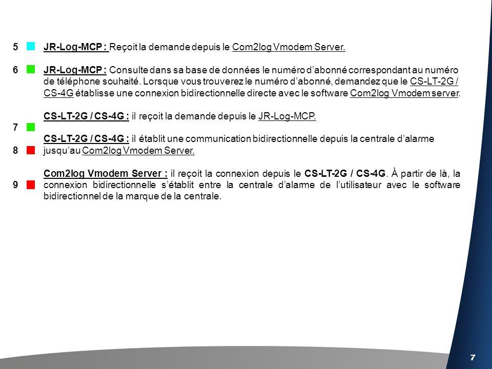 7 JR-Log-MCP : Reçoit la demande depuis le Com2log Vmodem Server.