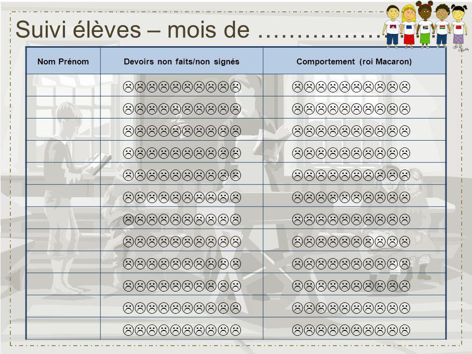 Nom PrénomDevoirs non faits/non signésComportement (roi Macaron) Suivi élèves – mois de ……………………
