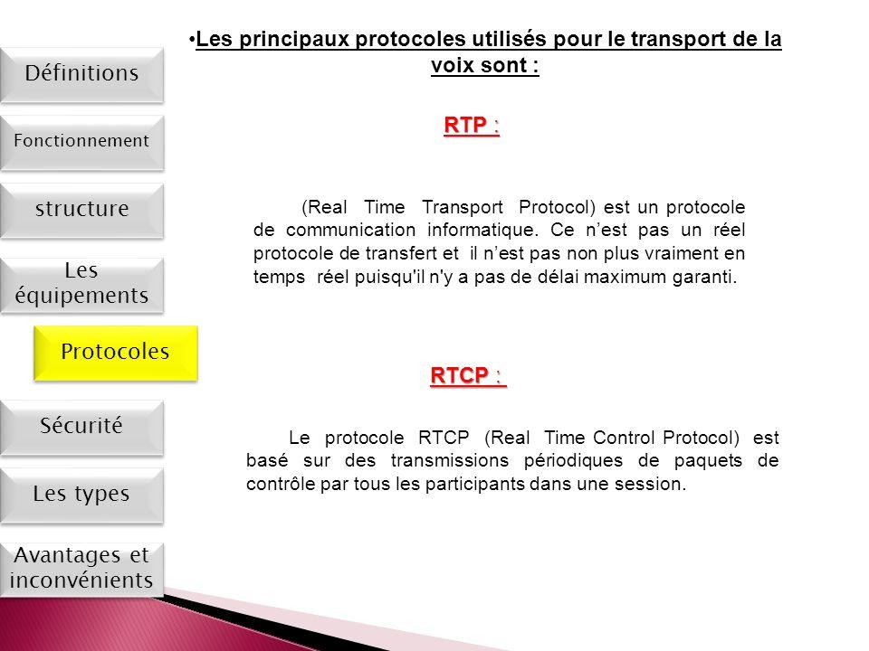 Les types Définitions Fonctionnement Les équipements Protocoles Sécurité Avantages et inconvénients Les principaux protocoles utilisés pour le transpo