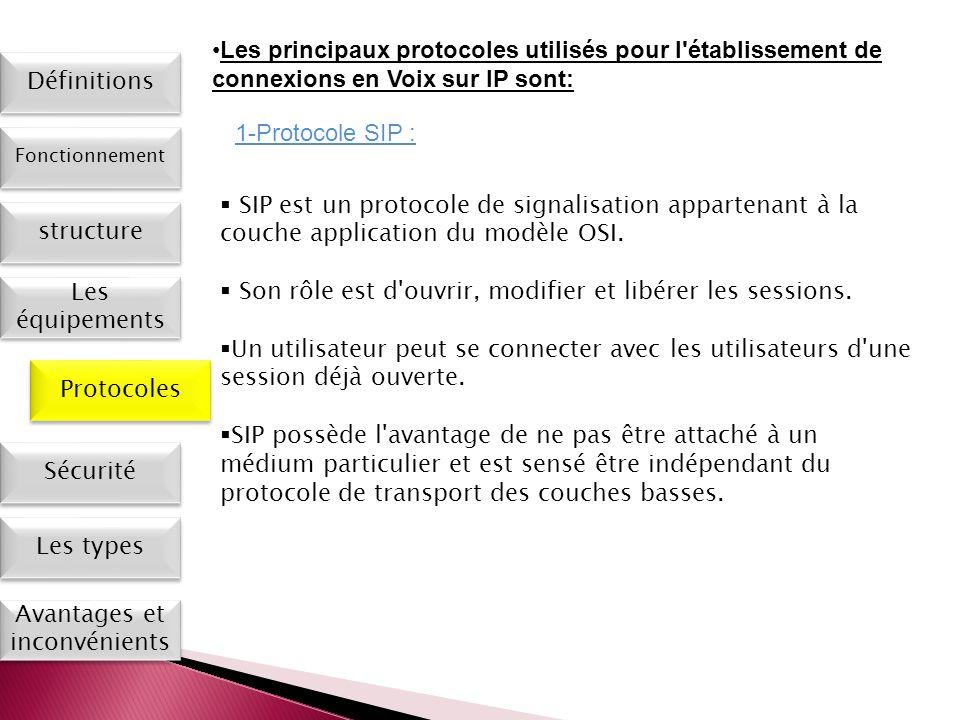 Les types Définitions Fonctionnement Les équipements Protocoles Sécurité Avantages et inconvénients 1-Protocole SIP : SIP est un protocole de signalis