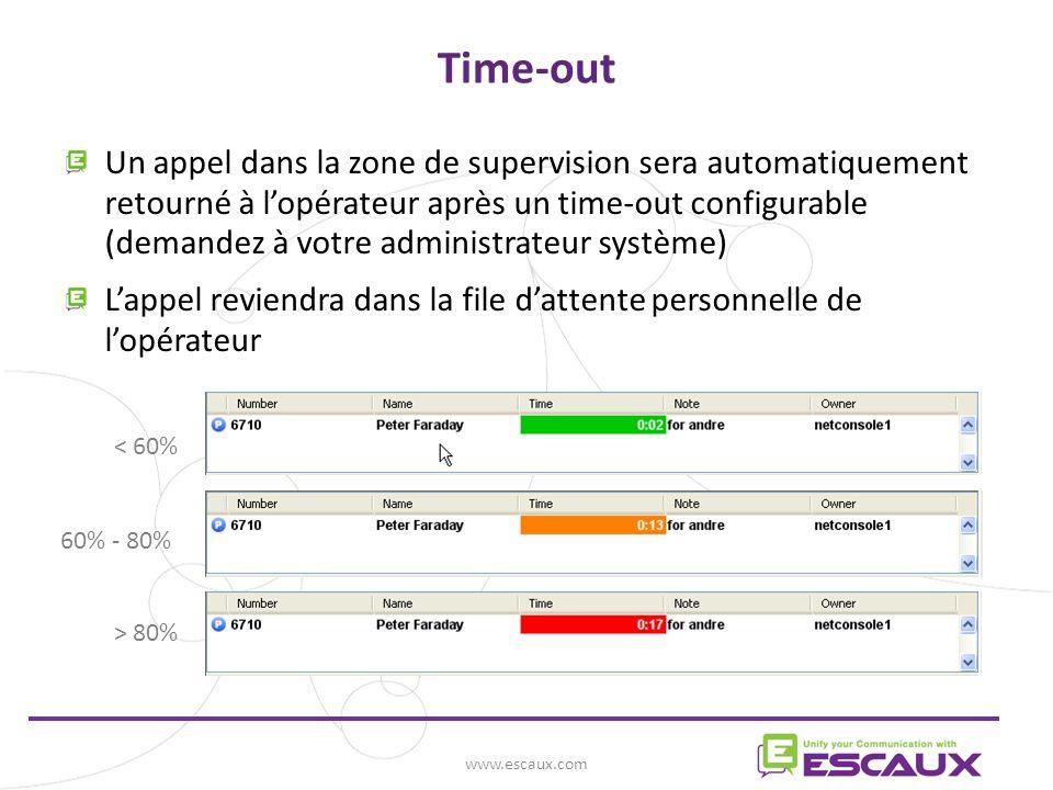www.escaux.com Un appel dans la zone de supervision sera automatiquement retourné à lopérateur après un time-out configurable (demandez à votre administrateur système) Lappel reviendra dans la file dattente personnelle de lopérateur Time-out < 60% 60% - 80% > 80%