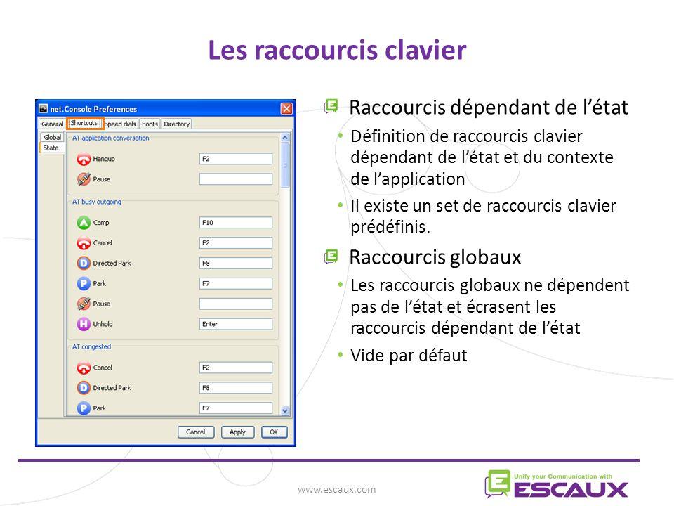 www.escaux.com Les raccourcis clavier Raccourcis dépendant de létat Définition de raccourcis clavier dépendant de létat et du contexte de lapplication Il existe un set de raccourcis clavier prédéfinis.