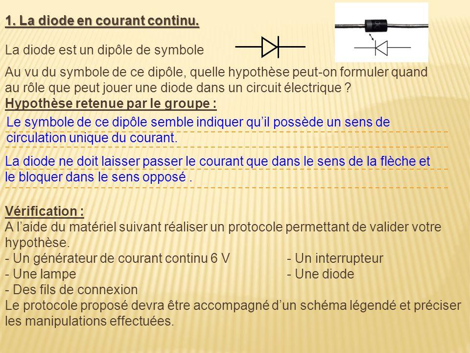 1.La diode en courant continu.