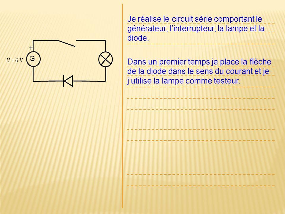 U = 6 V G + Je réalise le circuit série comportant le générateur, linterrupteur, la lampe et la diode.