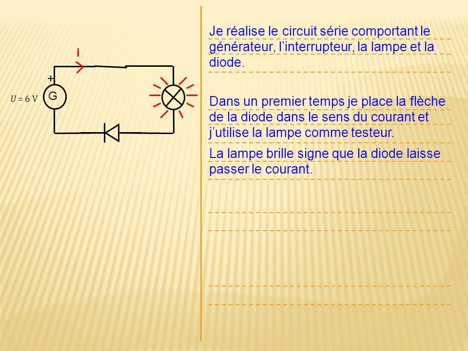 U = 6 V G + Je réalise le circuit série comportant le générateur, linterrupteur, la lampe et la diode. Dans un premier temps je place la flèche de la